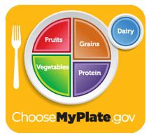 Choose my plate.gov